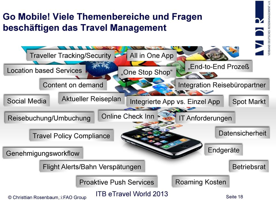 All in One App One Stop Shop End-to-End Prozeß Integration Reisebüropartner Social Media Aktueller Reiseplan Integrierte App vs.