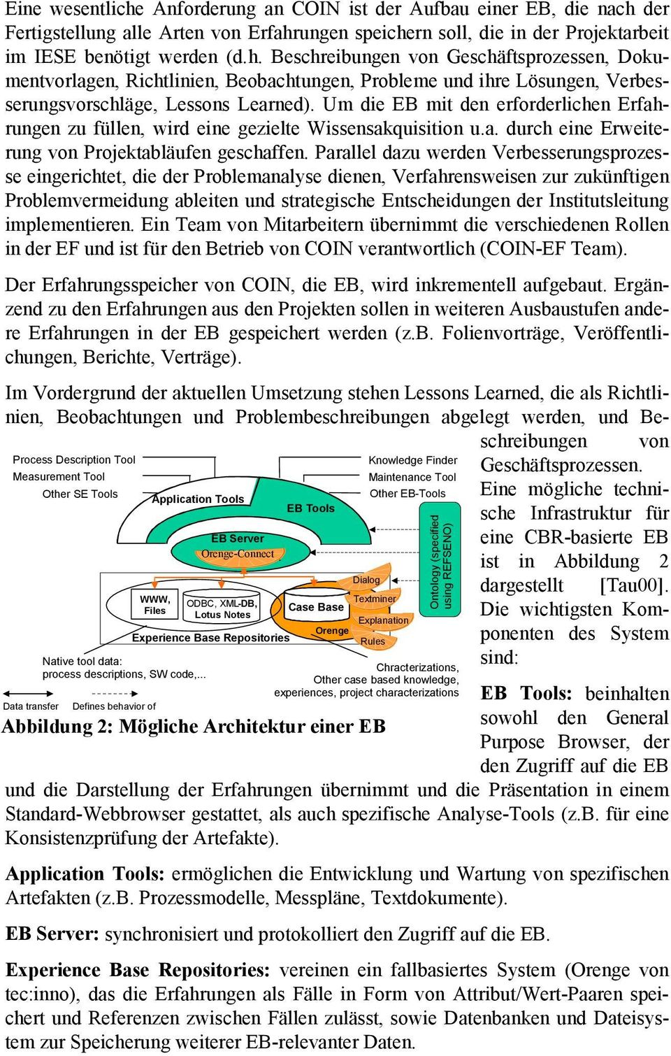 Textminer Explanation Rules Chracterizations, Other case based knowledge, experiences, project characterizations Abbildung 2: Mögliche Architektur einer EB Eine wesentliche Anforderung an COIN ist
