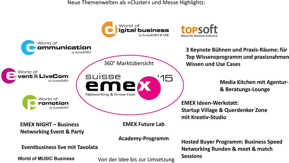 Eventbusiness live mit Tavolata World of MUSIC Business EMEX Future Lab Academy-Programm Von der Idee bis zur Umsetzung EMEX