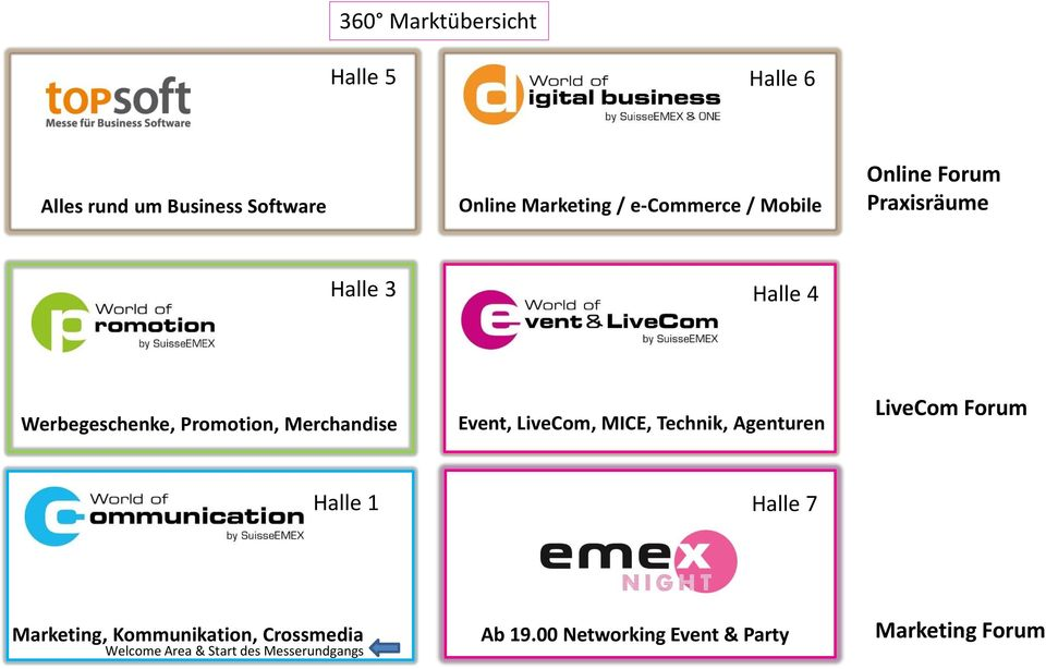 Merchandise Event, LiveCom, MICE, Technik, Agenturen LiveCom Forum Halle 1 Halle 7 Marketing,