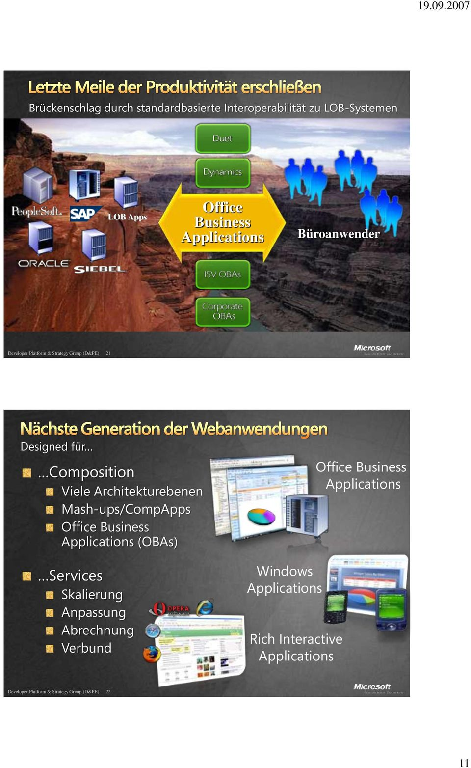 Mash-ups/CompApps Office Business Applications (OBAs) Services Skalierung Anpassung Abrechnung Verbund Windows