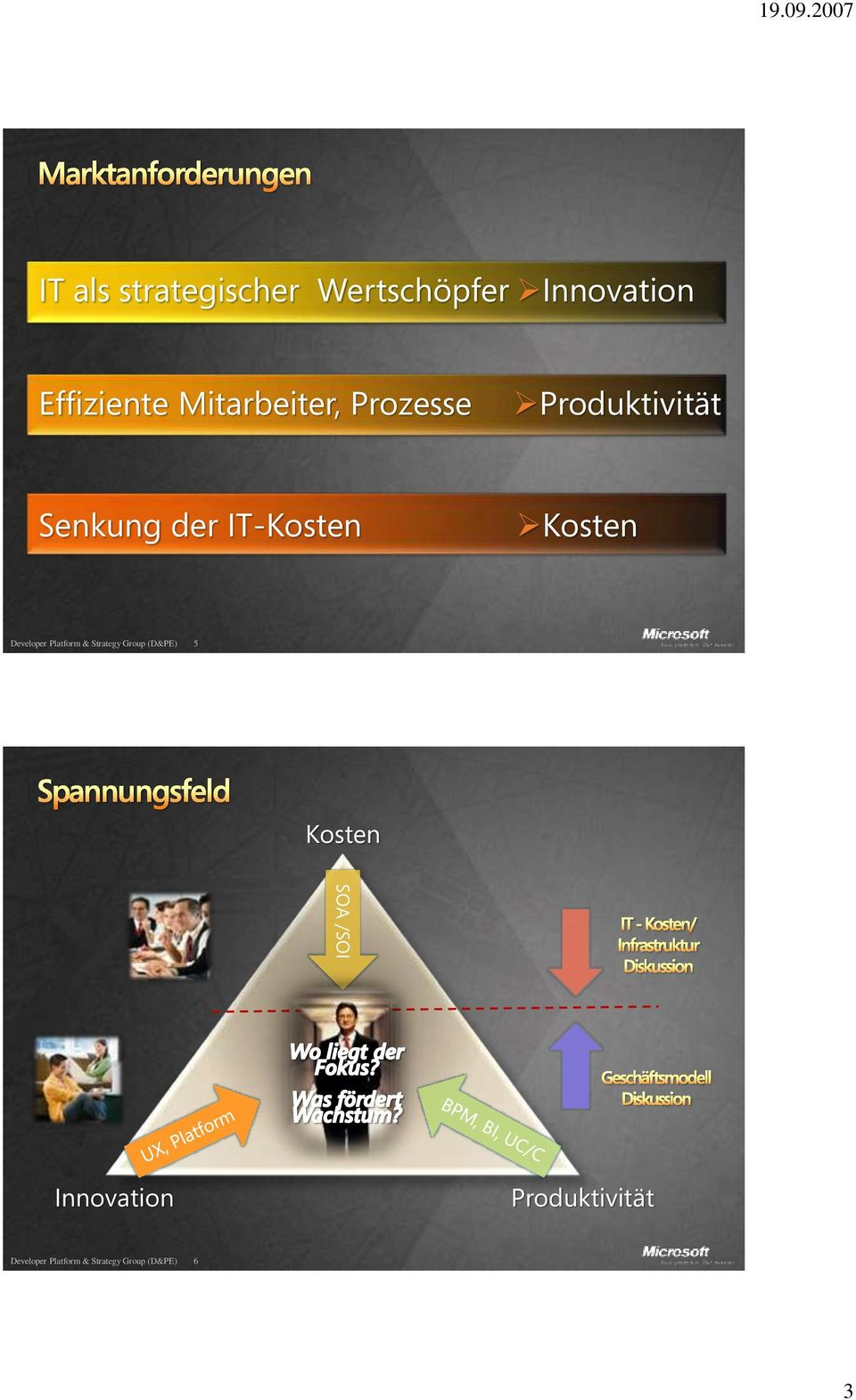 Kosten Developer Platform & Strategy Group (D&PE) 5 Kosten SOA