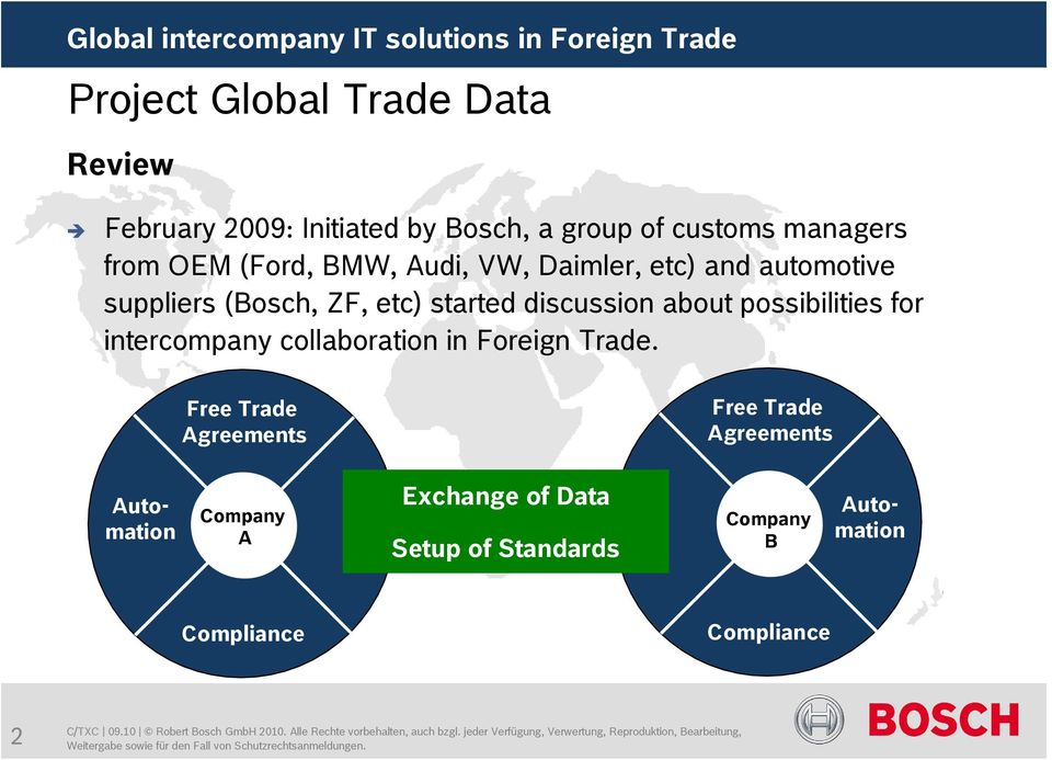 about possibilities for intercompany collaboration in Foreign Trade.