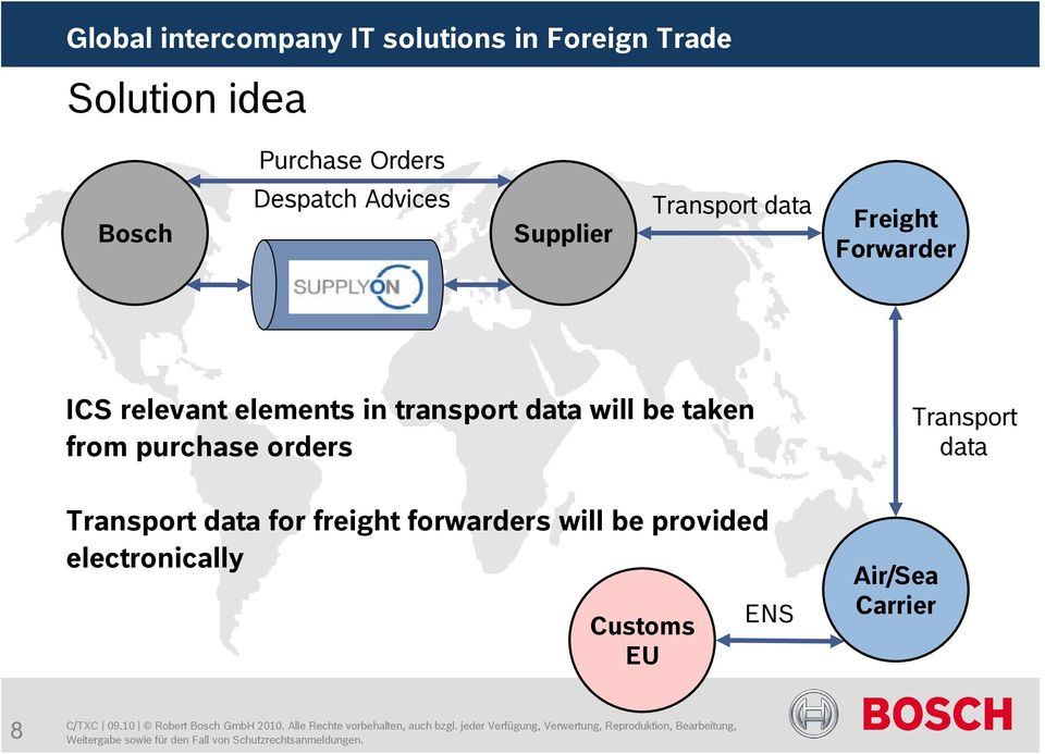 taken from purchase orders Transport data Transport data for freight