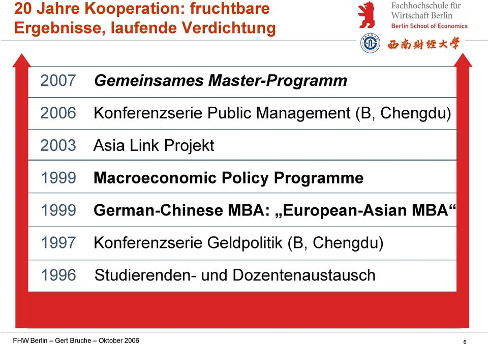 1999 Macroeconomic Policy Programme 1999 German-Chinese MBA: European-Asian MBA 1997