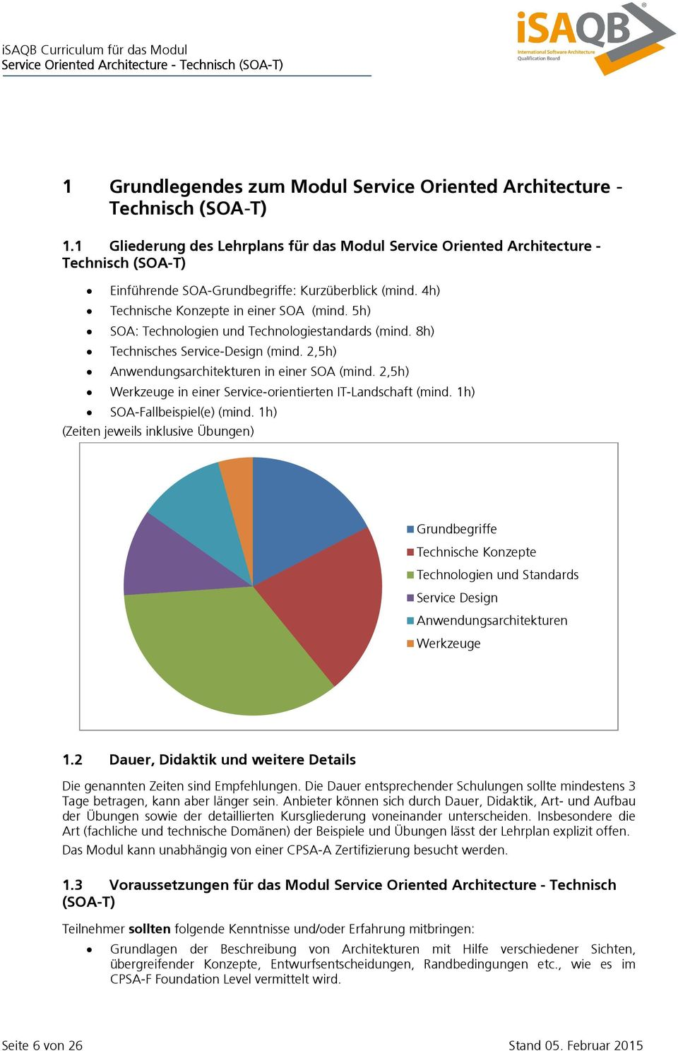 5h) SOA: Technologien und Technologiestandards (mind. 8h) Technisches Service-Design (mind. 2,5h) Anwendungsarchitekturen in einer SOA (mind.
