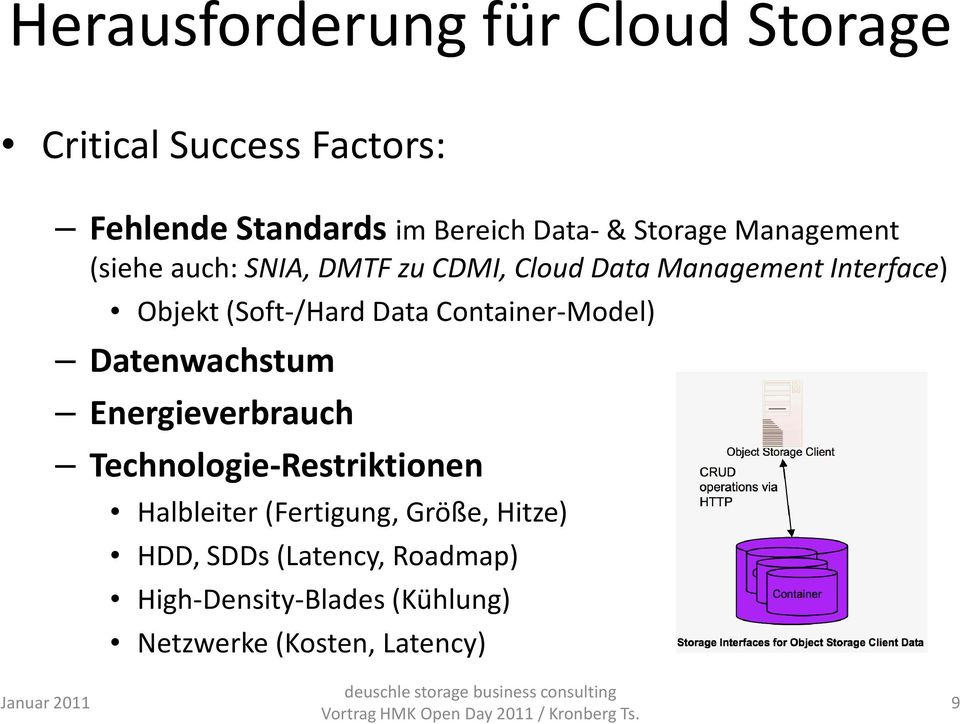 (Soft-/Hard Data Container-Model) Datenwachstum Energieverbrauch Technologie-Restriktionen Halbleiter