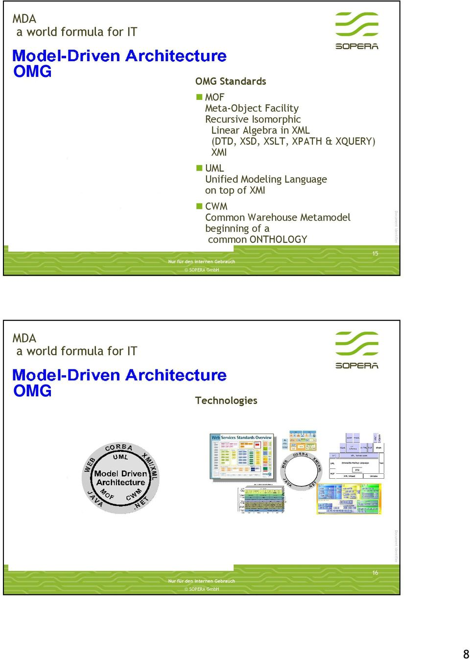 XMI UML Unified Modeling Language on top of XMI CWM Common Warehouse