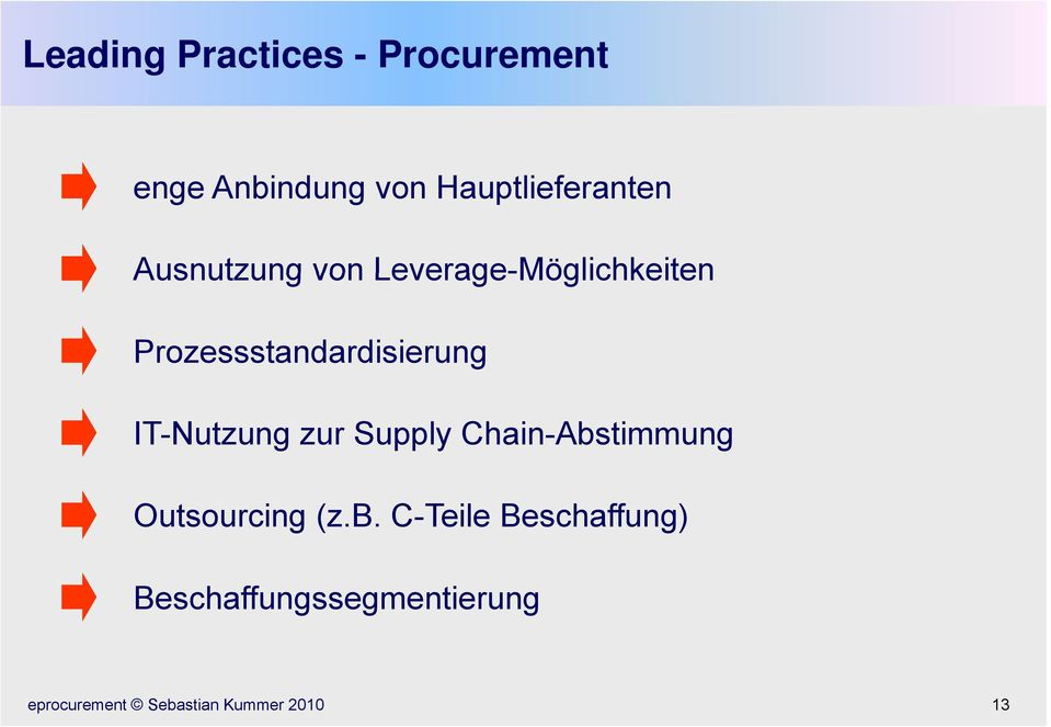 IT-Nutzung zur Supply Chain-Abs