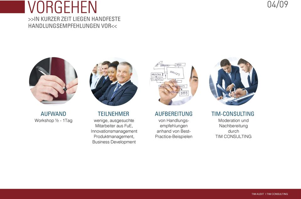 Innovationsmanagement Produktmanagement, Business Development AUFBEREITUNG von
