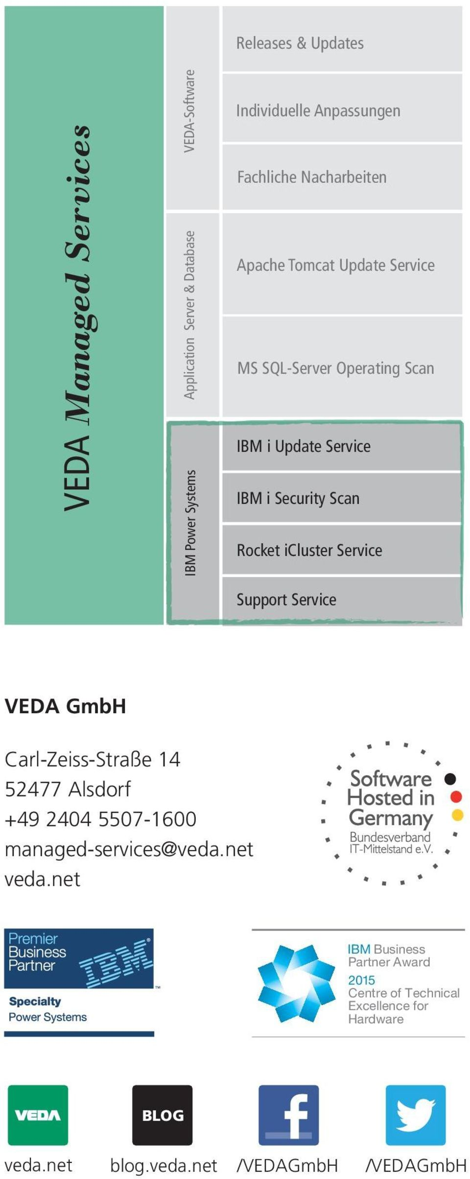 Rocket icluster Service Support Service VEDA GmbH Carl-Zeiss-Straße 14 52477 Alsdorf +49 2404 5507-1600 managed-services@veda.