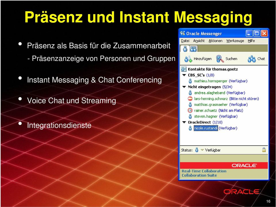 Personen und Gruppen Instant Messaging & Chat