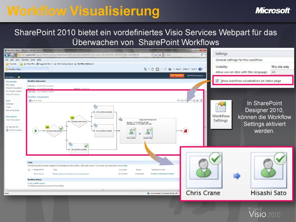Überwachen von SharePoint Workflows In SharePoint