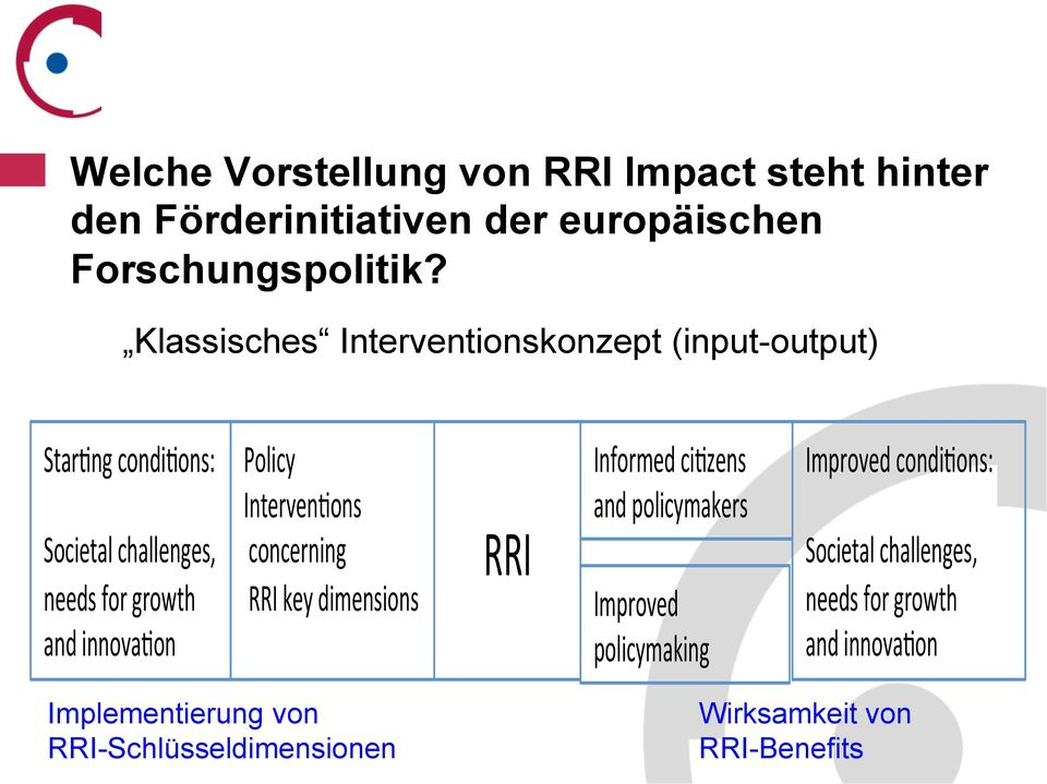 Policy!! Interven-ons!!concerning!!RRI!key!dimensions!!! RRI!! Informed!ci-zens! and!policymakers! Improved! policymaking!