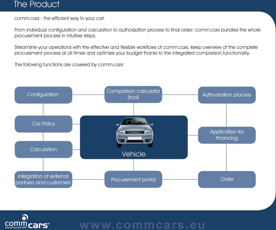 cars, keep overview of the complete procurement process at all times and optimize your budget thanks to the integrated comparison functionality.