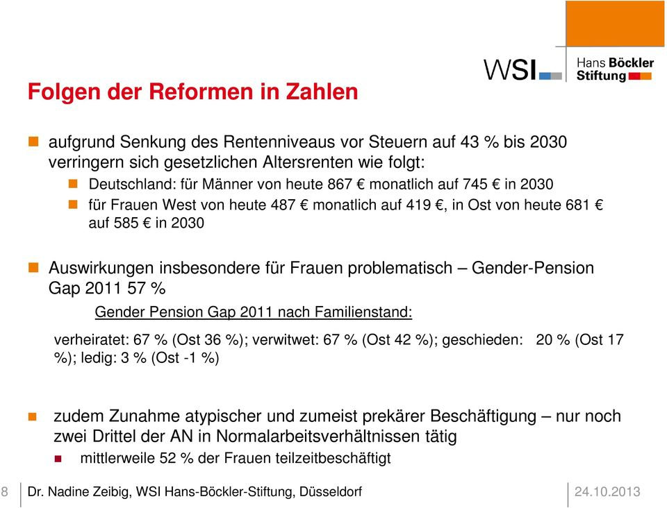 Gender-Pension Gap 2011 57 % Gender Pension Gap 2011 nach Familienstand: verheiratet: 67 % (Ost 36 %); verwitwet: 67 % (Ost 42 %); geschieden: 20 % (Ost 17 %); ledig: 3 % (Ost