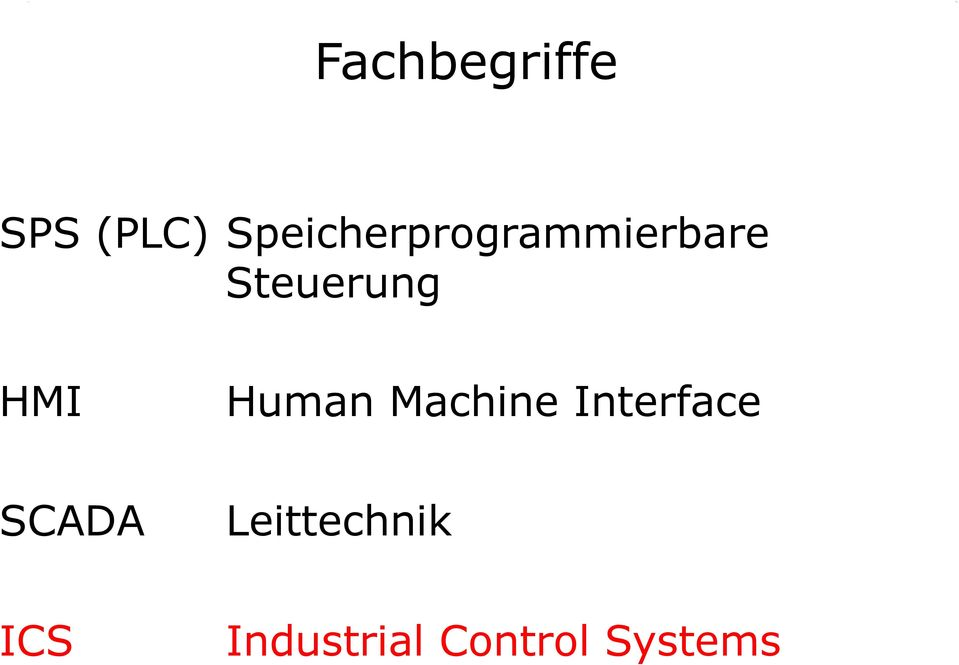 HMI Human Machine Interface SCADA