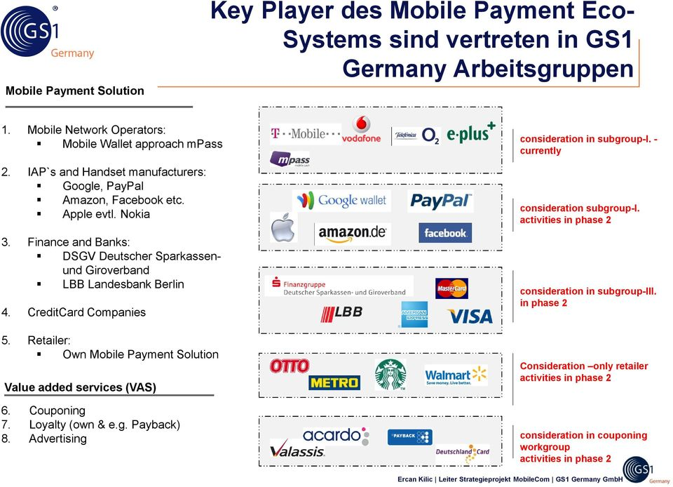 Retailer: Own Mobile Payment Solution Value added services (VAS) 6. Couponing 7. Loyalty (own & e.g. Payback) 8. Advertising consideration in subgroup-i. - currently consideration subgroup-i.