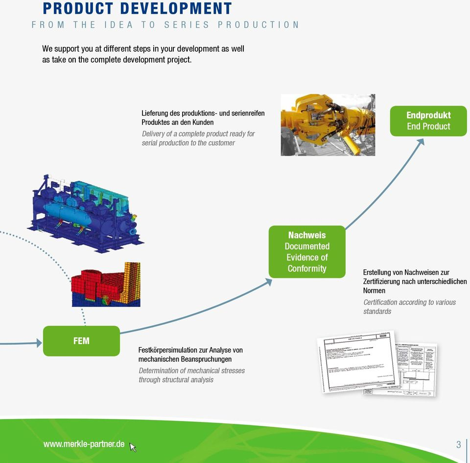Lieferung des produktions- und serienreifen Produktes an den Kunden Delivery of a complete product ready for serial production to the customer Endprodukt
