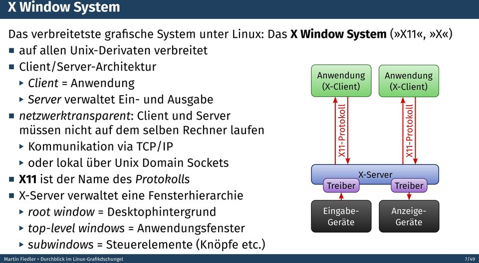 ist der Name des Protokolls X-Server verwaltet eine Fensterhierarchie root window = Desktophintergrund top-level windows = Anwendungsfenster Anwendung (X-Client) X11-Protokoll