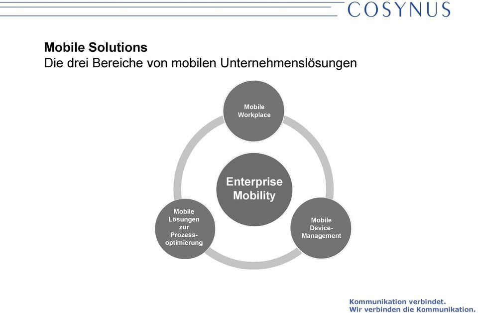 Workplace Enterprise Mobility Mobile