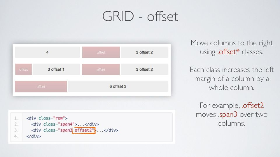 offset offset offset Each class increases the left