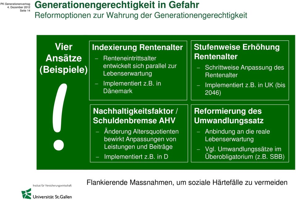 nserwartung Implementiert z.b.