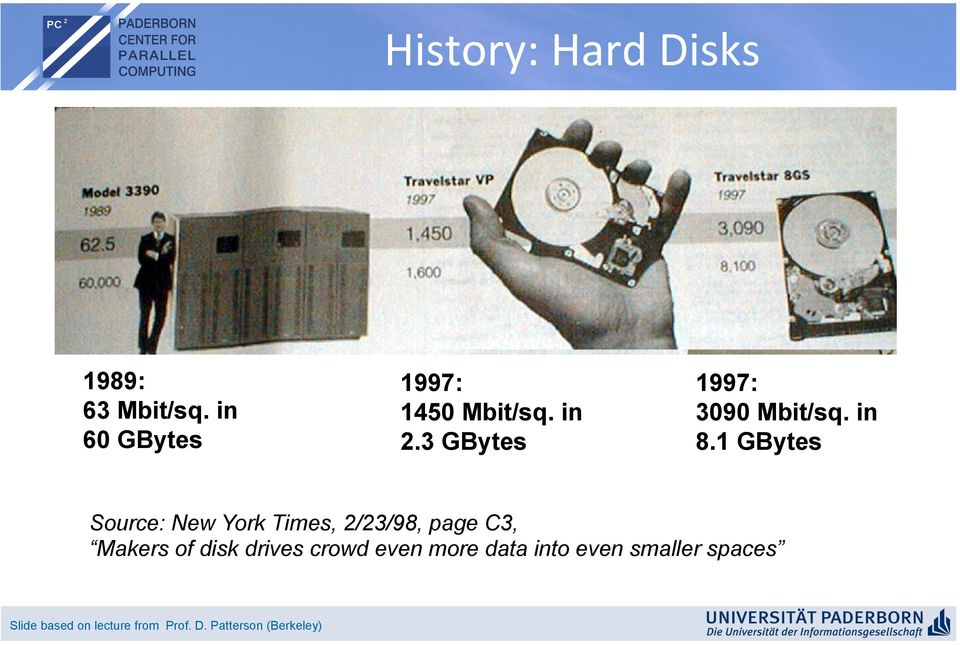 1 GBytes Source: New York Times, 2/23/98, page C3, Makers of disk