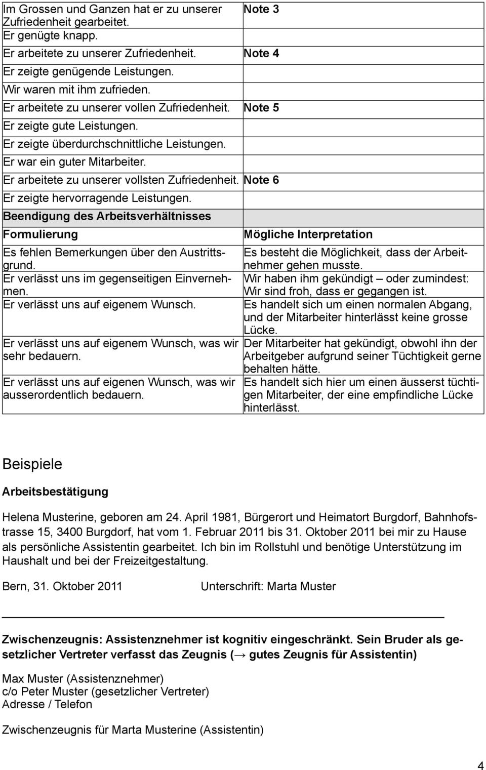 Groß Auditvorschlagsvorlage Galerie - Entry Level Resume Vorlagen ...