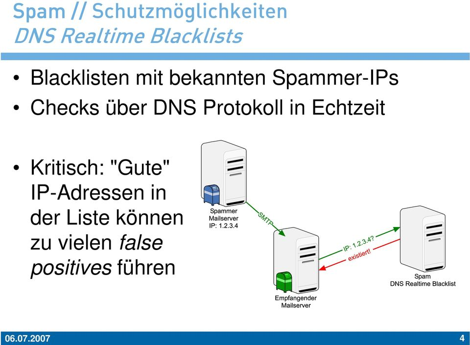 Blacklists Blacklisten mit bekannten Spammer-IPs Checks