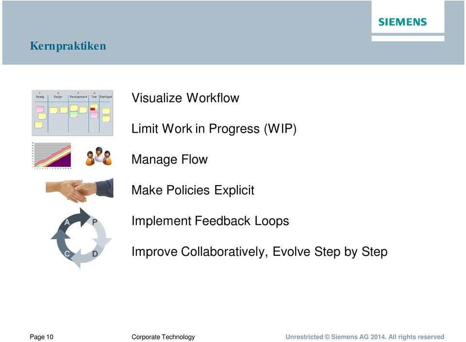 Explicit Implement Feedback Loops Improve