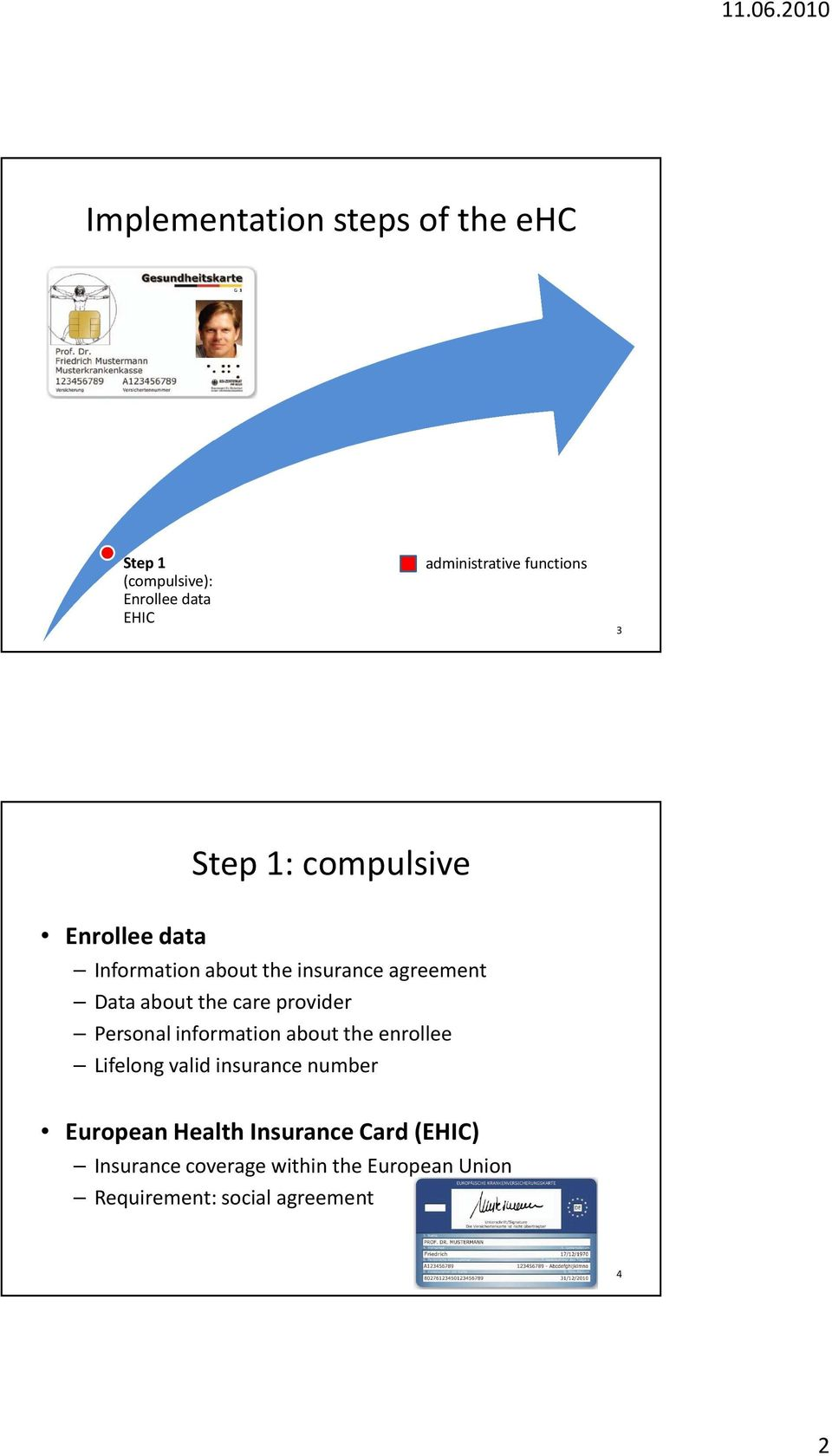 provider Personal information about the enrollee Lifelong valid insurance number European Health