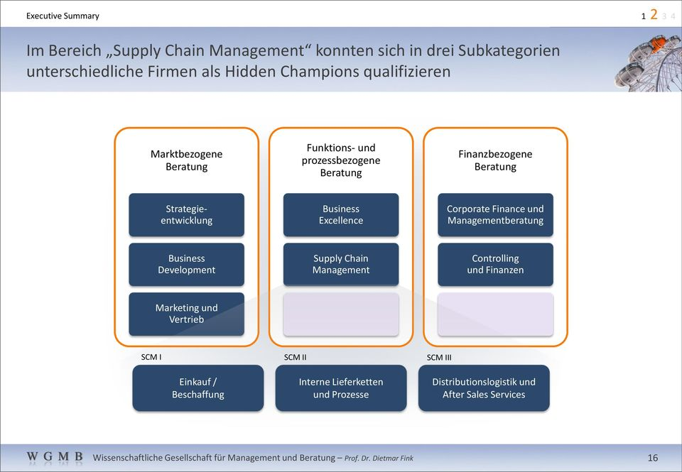 Excellence Corporate Finance und Managementberatung Business Development Supply Chain Management Controlling und Finanzen Marketing