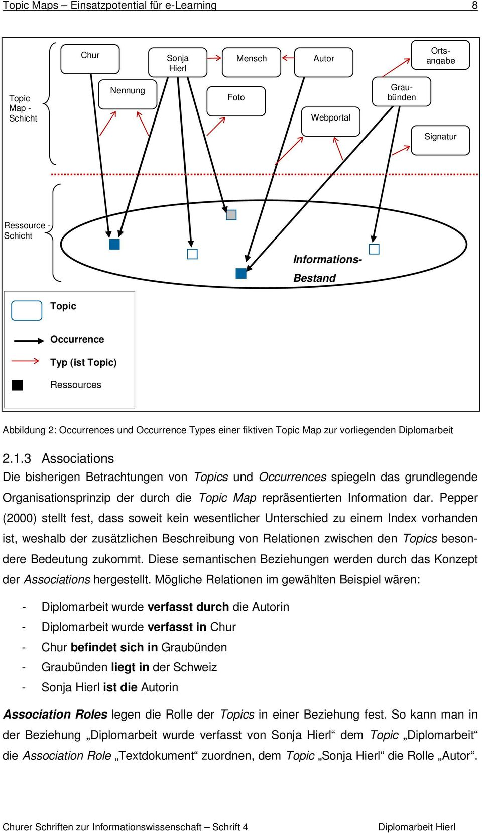 3 Associations Die bisherigen Betrachtungen von Topics und Occurrences spiegeln das grundlegende Organisationsprinzip der durch die Topic Map repräsentierten Information dar.