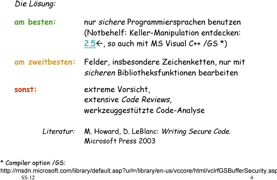 Vorsicht, extensive Code Reviews, werkzeuggestützte Code-Analyse Literatur: M. Howard, D. LeBlanc: Writing Secure Code.