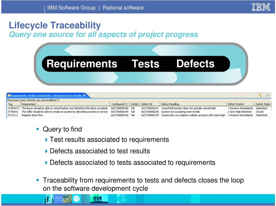 Defects associated to test results Defects associated to tests associated to