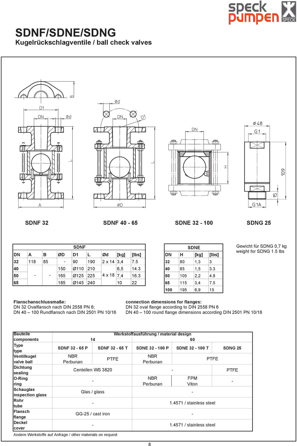 5 lbs Flanschanschlussmaße: DN 32 Ovalflansch nach DIN 2558 PN 6; DN 40 100 Rundflansch nach DIN 2501 PN 10/16 connection dimensions for flanges: DN 32 oval flange according to DIN 2558 PN 6 DN 40