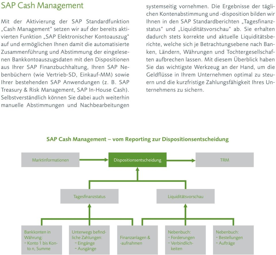 Ihrer bestehenden SAP Anwendungen (z. B. SAP treasury & risk Management, SAP In-house Cash).