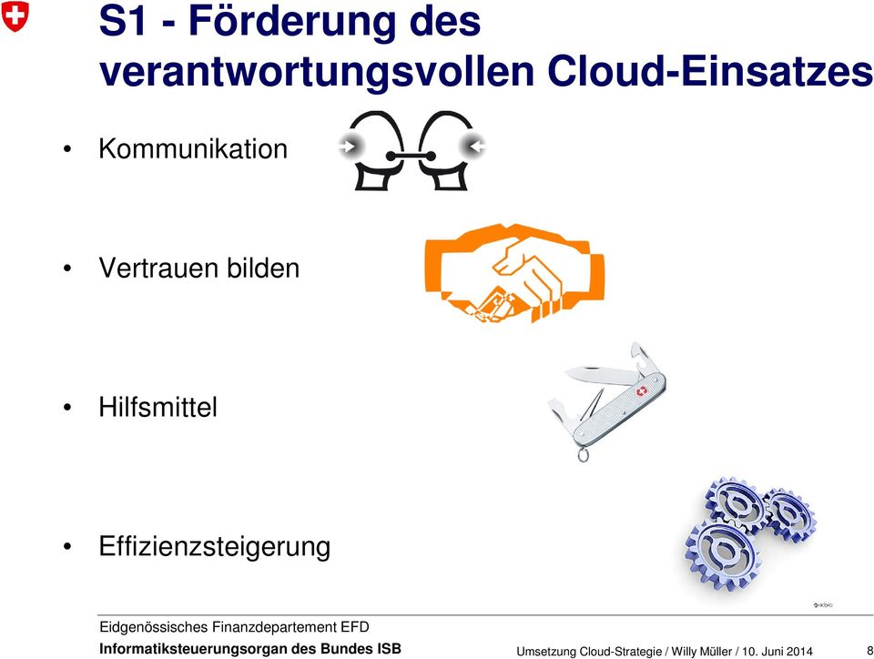 Cloud-Einsatzes Kommunikation