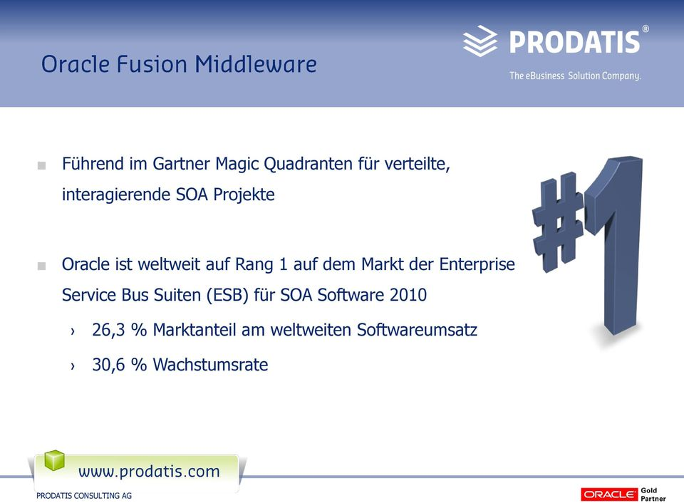 Service Bus Suiten (ESB) für SOA Software 2010 26,3 % Marktanteil am