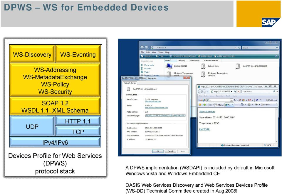 1 UDP TCP IPv4/IPv6 Devices Profile for Web ervices (DPW) protocol stack A DPW implementation (WDAPI)