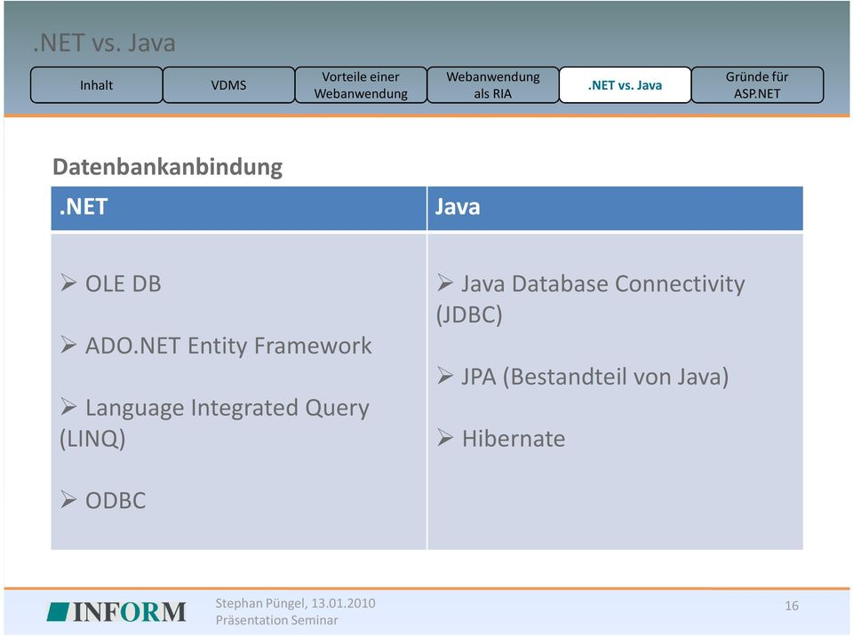 Query (LINQ) Java Database Connectivity