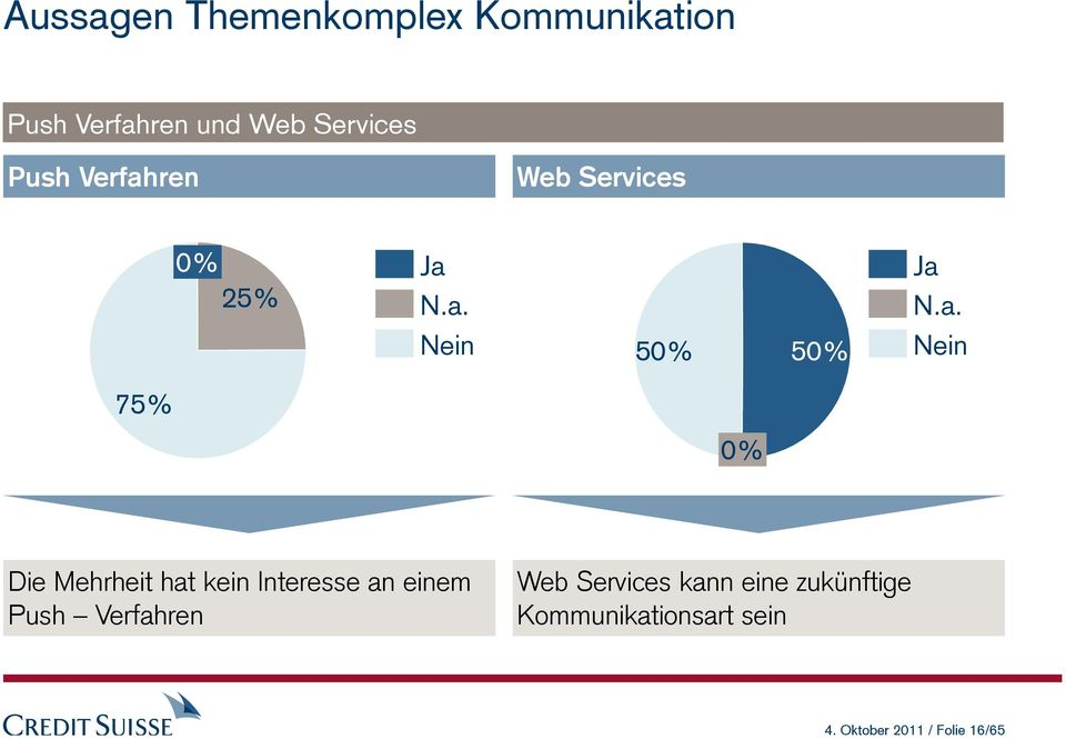 ren Web Services 0% 25% Ja