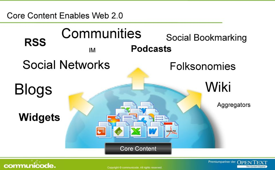 Social Bookmarking Podcasts