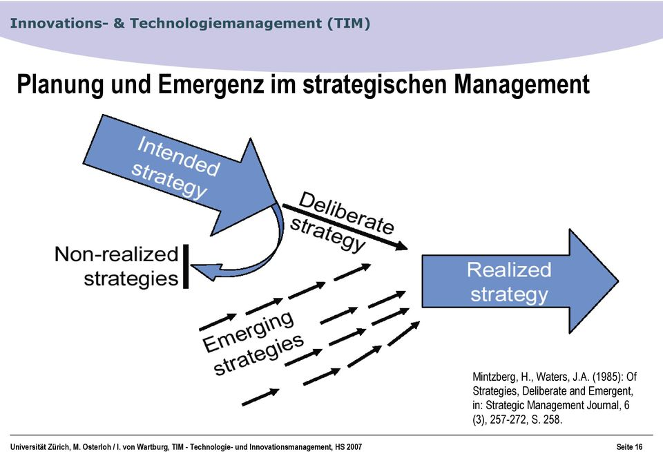 Management Journal, 6 (3), 257-272, S. 258. Universität Zürich, M.