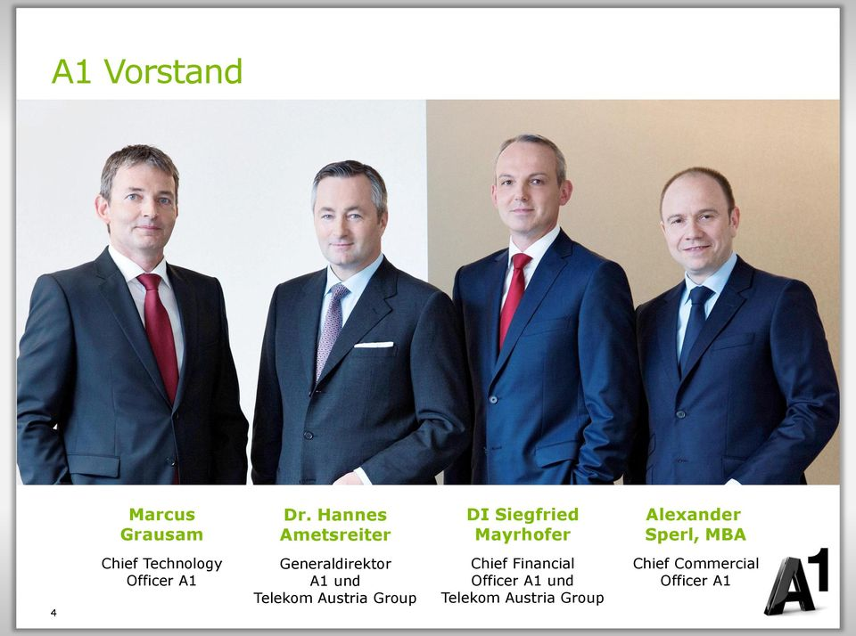 4 Chief Technology Officer A1 Generaldirektor A1 und Telekom