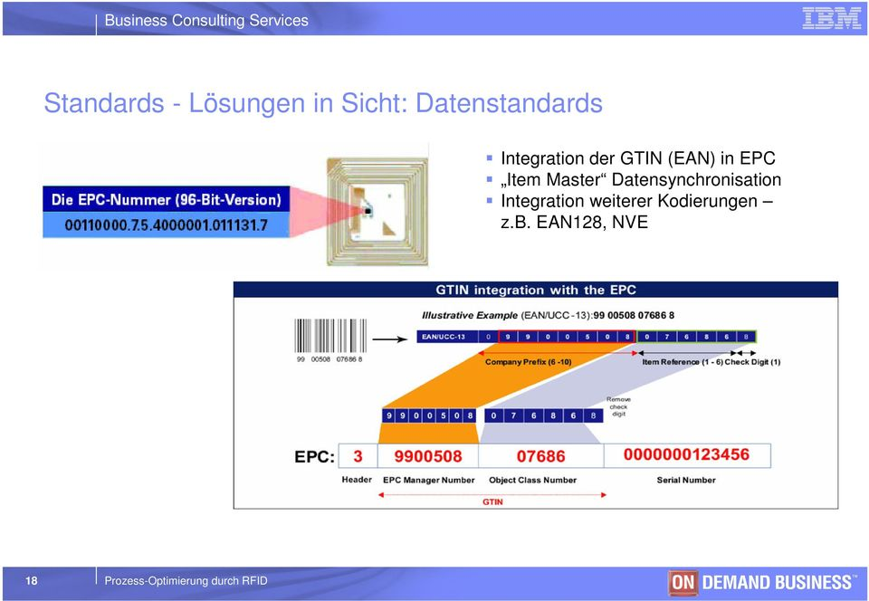 Datensynchronisation Integration weiterer