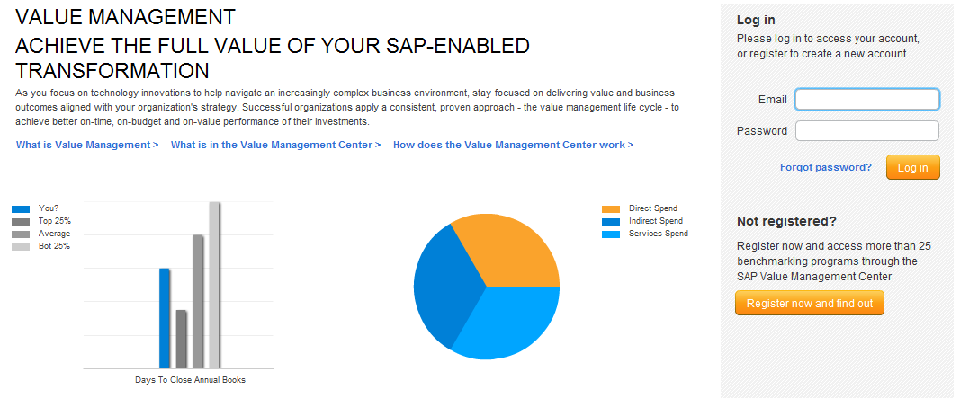 SAP Value Management Centre