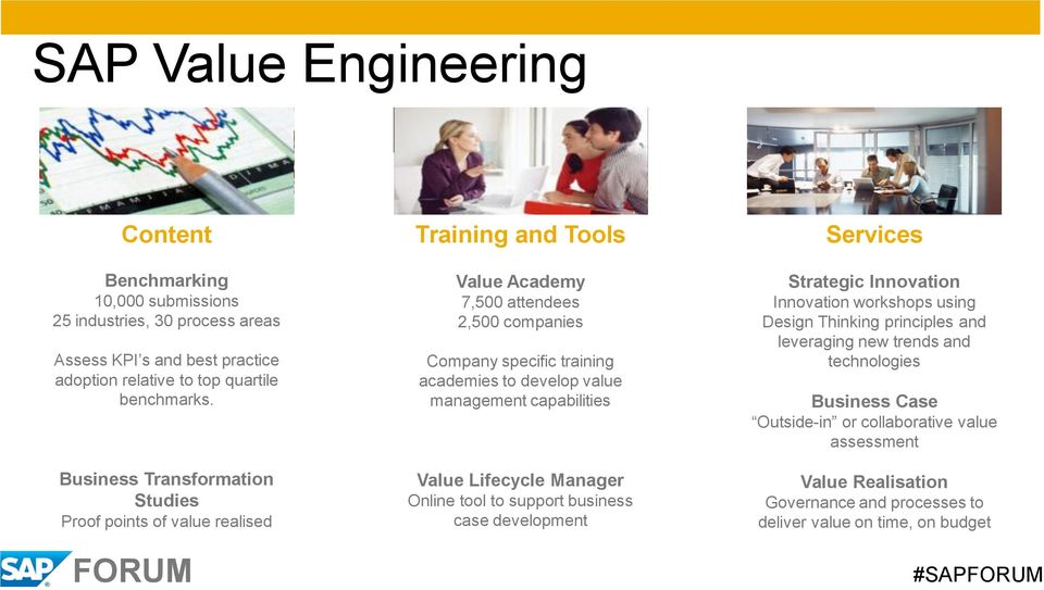value management capabilities Value Lifecycle Manager Online tool to support business case development Services Strategic Innovation Innovation workshops using Design Thinking