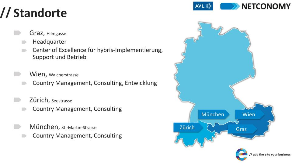 Management, Consulting, Entwicklung Zürich, Seestrasse Country Management,